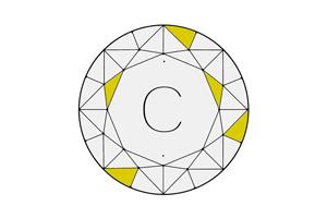 Caleidoscopio Bodas